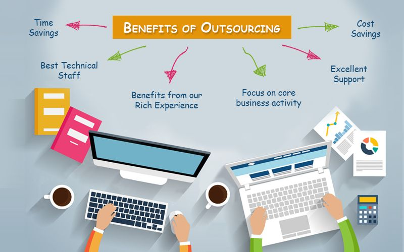 Offshore Software Outsourcing Services