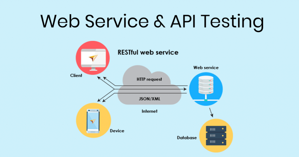 Effective Selection of Tools for Automation of API and Web Testing!