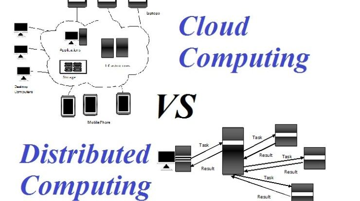 Distributed computing – A Quick Look